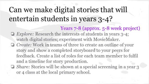 Digital storytelling PBL concept - by Kelli
